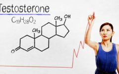 Elevated Testosterone in Women with PCOS